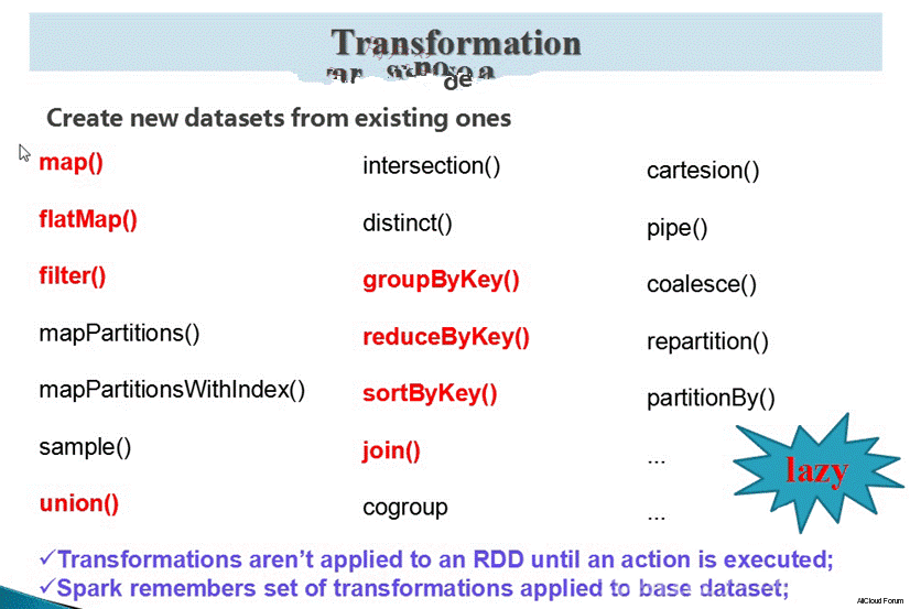 Spark - transformation & action of RDD (Java & Scala