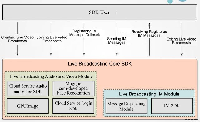 an analysis of broadcasting Analysis public broadcasting - download as pdf file (pdf), text file (txt) or read online.