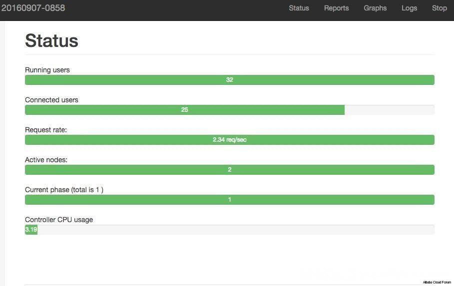 DevOps and Alibaba Cloud Docker (V) - performance tests